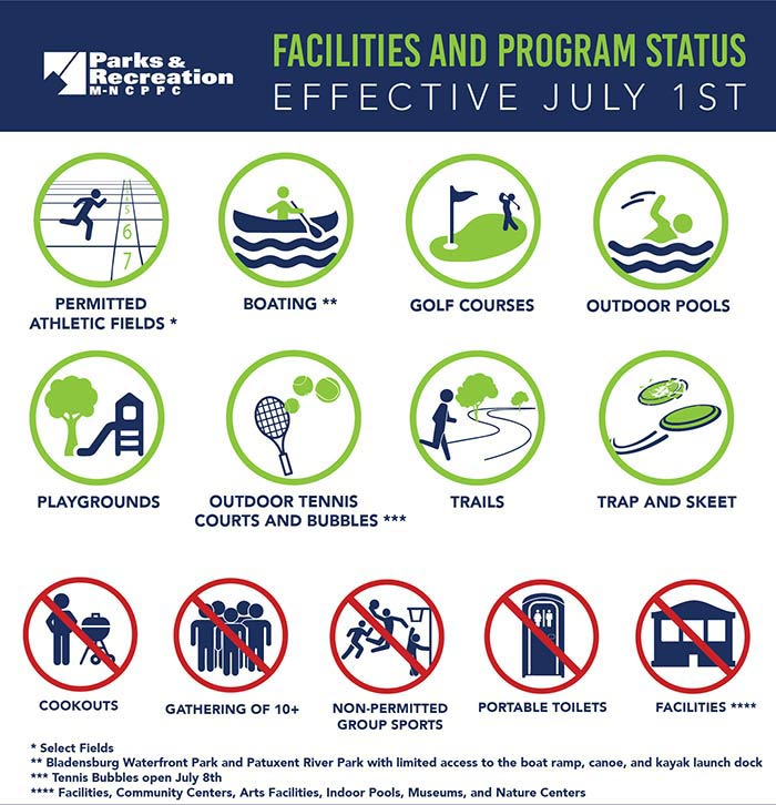Facilities-and-Program-Status